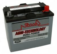 Mazda Miata Sla Agm Battery